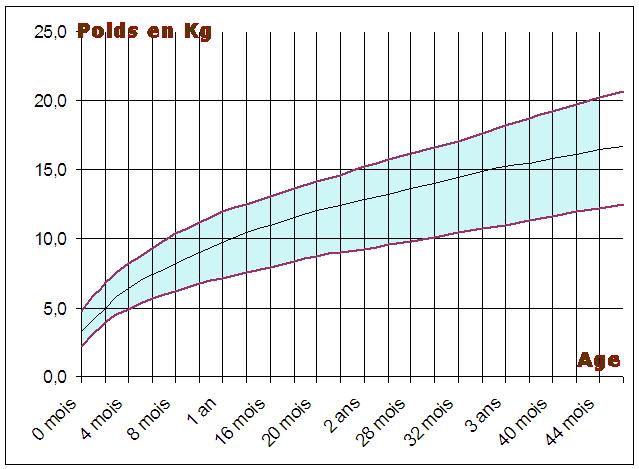 Test calorie bresaola