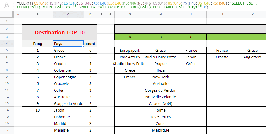 sheets query count