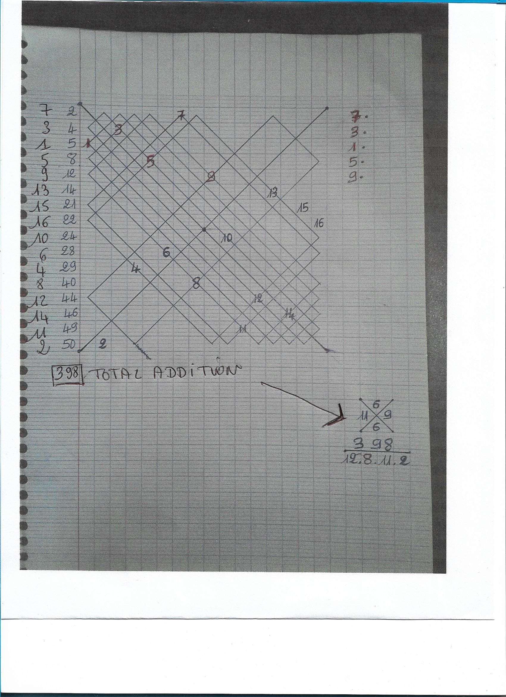 si on ne peut pas realiser les lignes les premiers calcul s arrete la