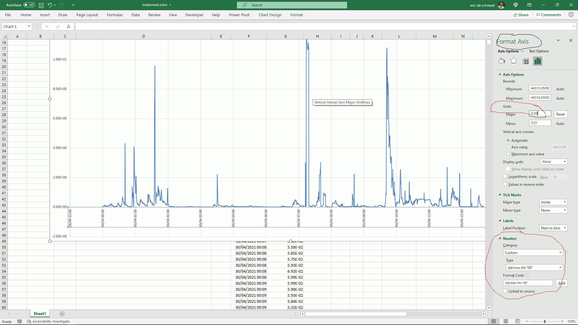 parametre graphe