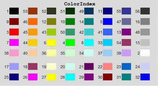 colorindex
