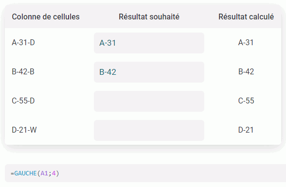 outil extractions donnees formule gauche