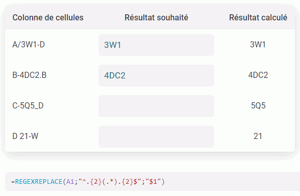 outil extractions donnees formule regexreplace