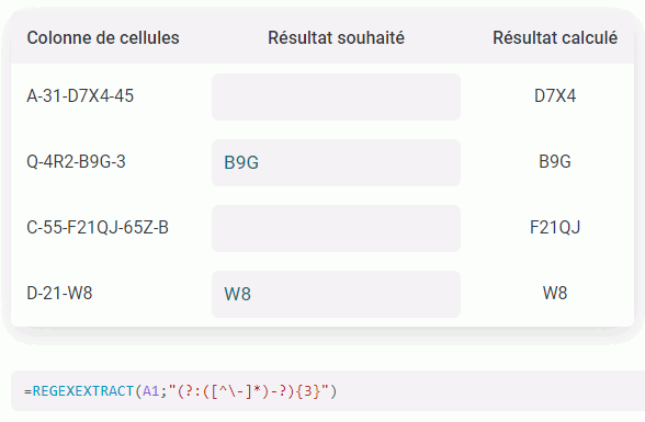 outil extractions donnees formule google sheets